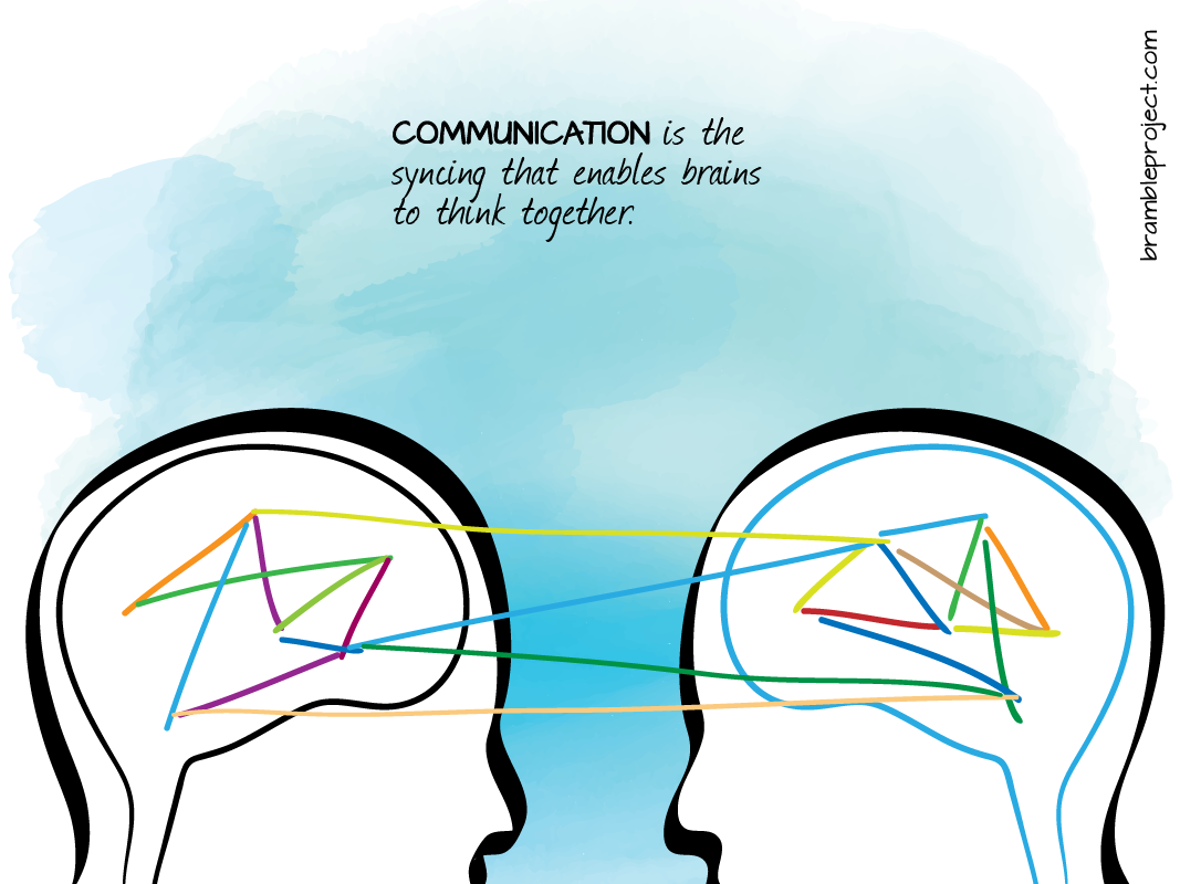 Communication-syncing